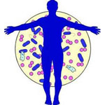 bakterialnye-infekcii