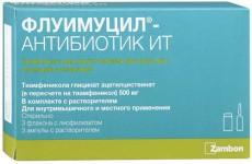 Флуимуцил антибиотик ИТ